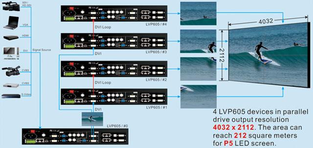 HN-LVP605S 2