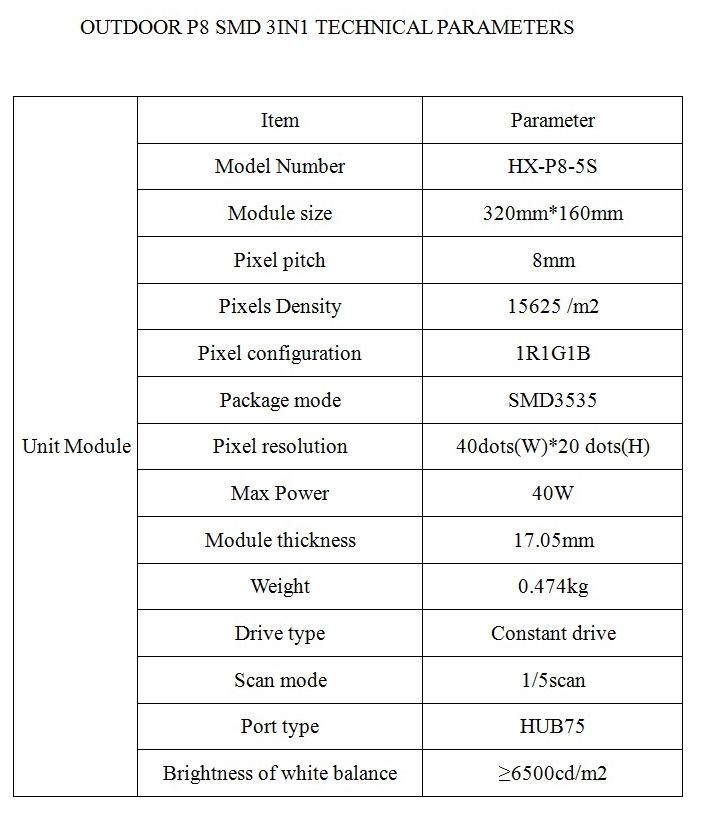 HN-P8 5S 1